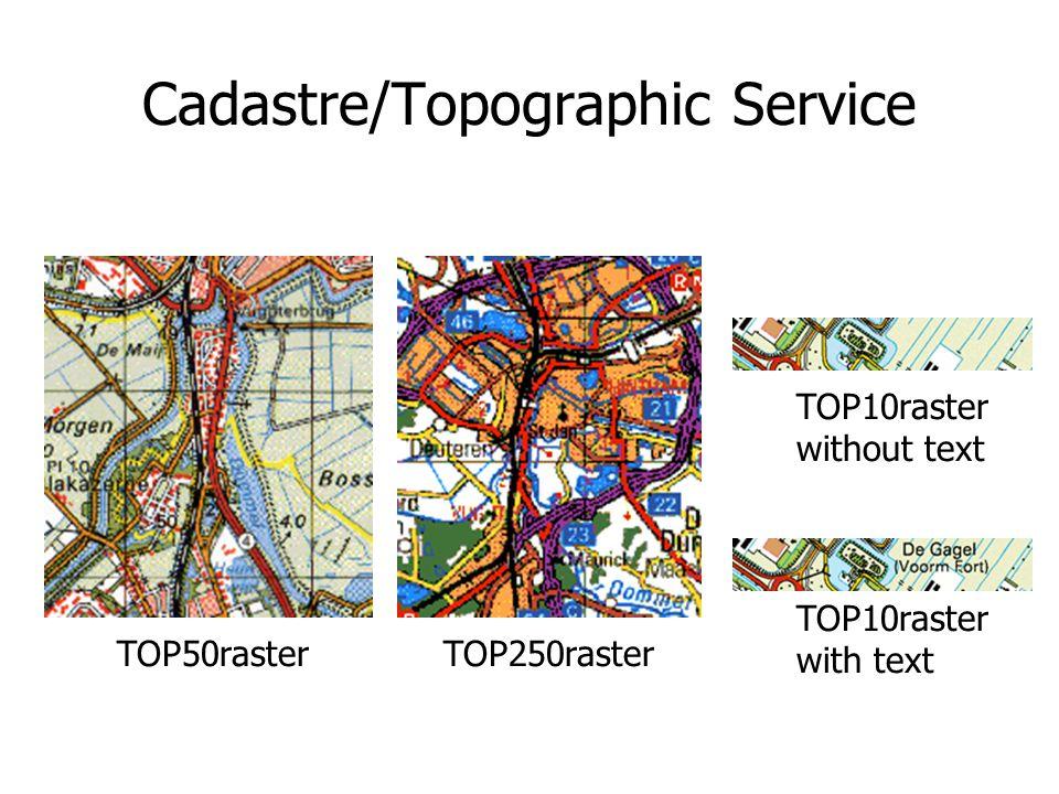 Cadastre/Topographic Service TOP50rasterTOP250raster TOP10raster without text TOP10raster with text