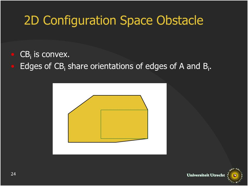 2D Configuration Space Obstacle CB i is convex.