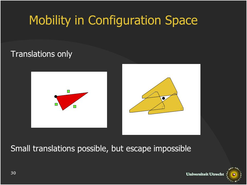 Mobility in Configuration Space Translations only Small translations possible, but escape impossible 30