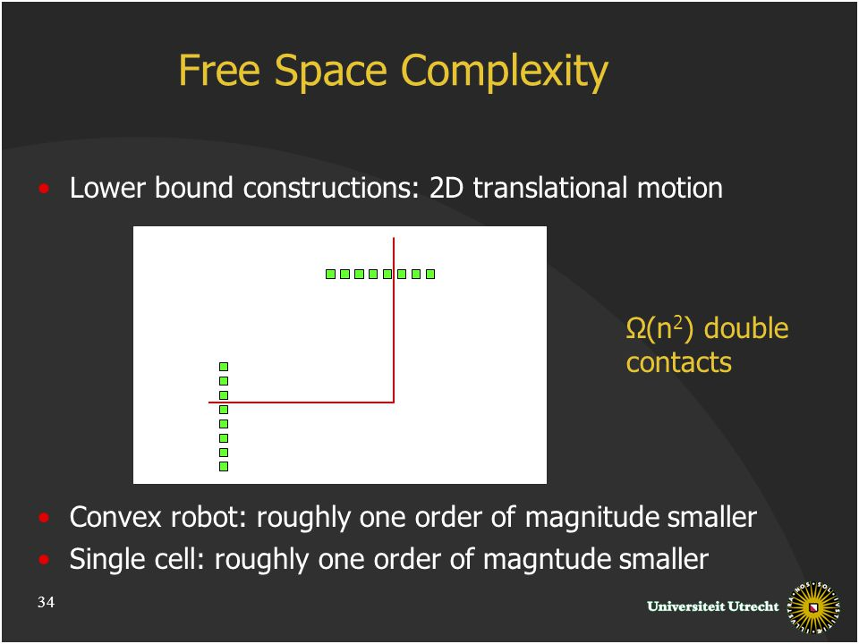 Free Space Complexity Lower bound constructions: 2D translational motion Convex robot: roughly one order of magnitude smaller Single cell: roughly one order of magntude smaller Ω(n 2 ) double contacts 34