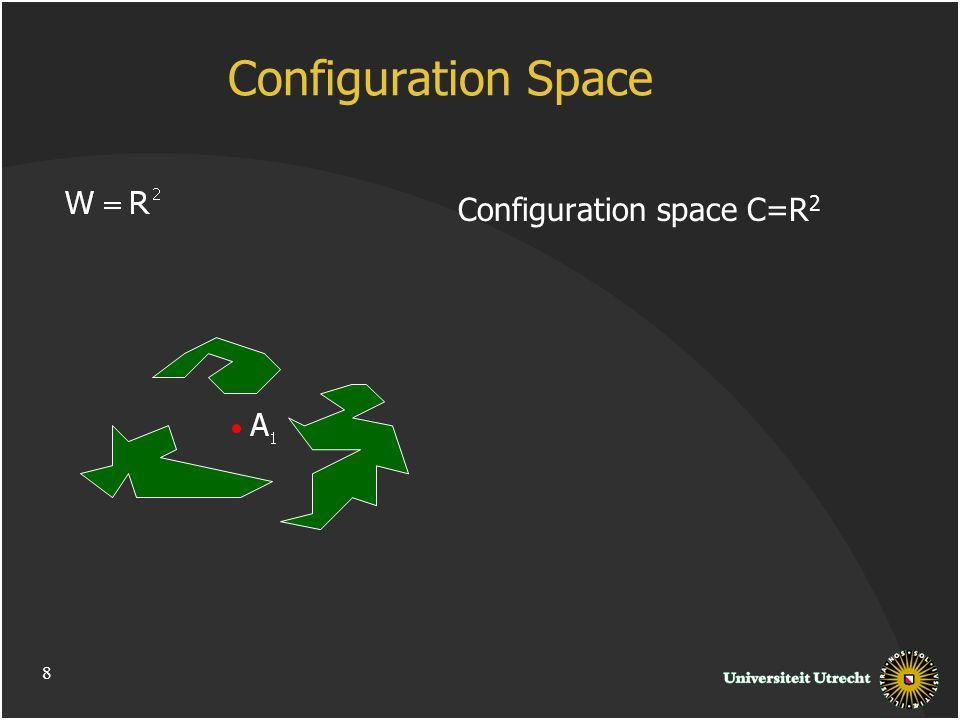 Configuration Space Configuration space C=R 2 8