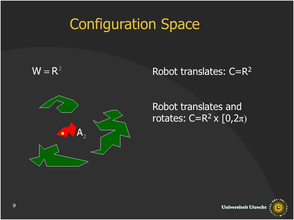 Robot translates: C=R 2 Robot translates and rotates: C=R 2 x [0,2 π) Configuration Space 9