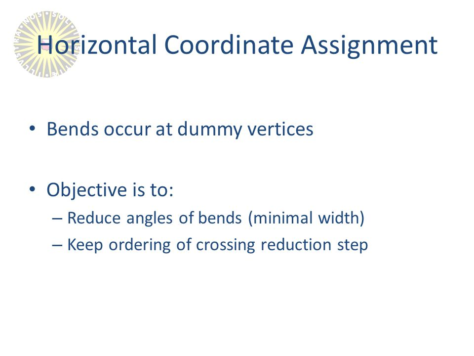 Bends occur at dummy vertices Objective is to: – Reduce angles of bends (minimal width) – Keep ordering of crossing reduction step Horizontal Coordinate Assignment