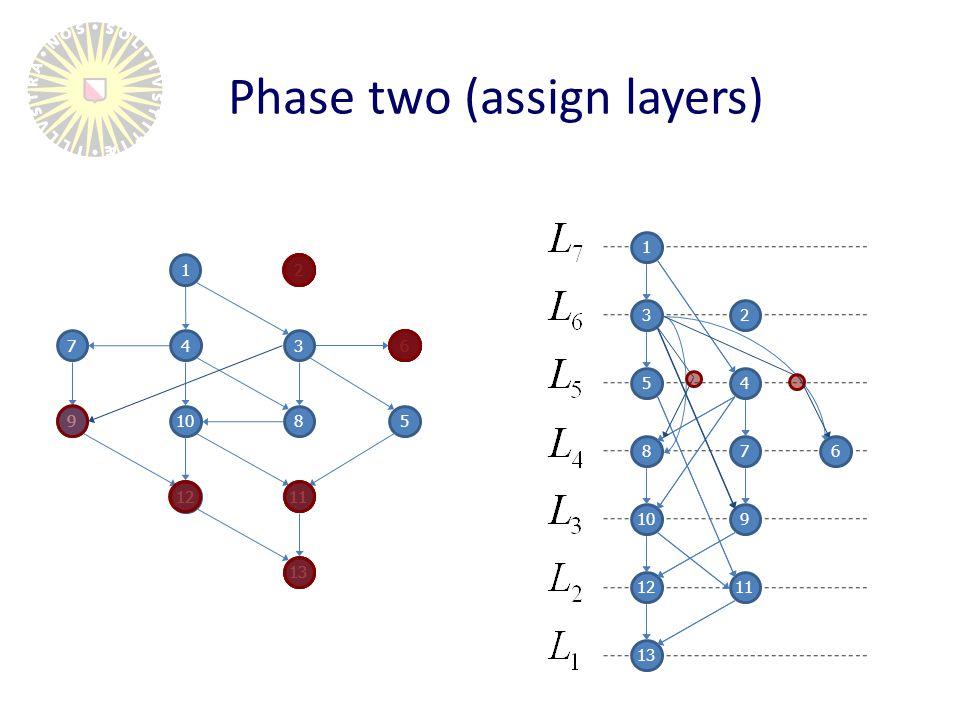 Cycle Removal Problem: – Minimizing leftward edges / feedback set R How.