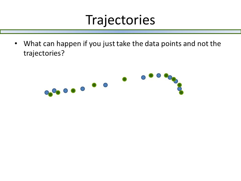 Trajectories What can happen if you just take the data points and not the trajectories