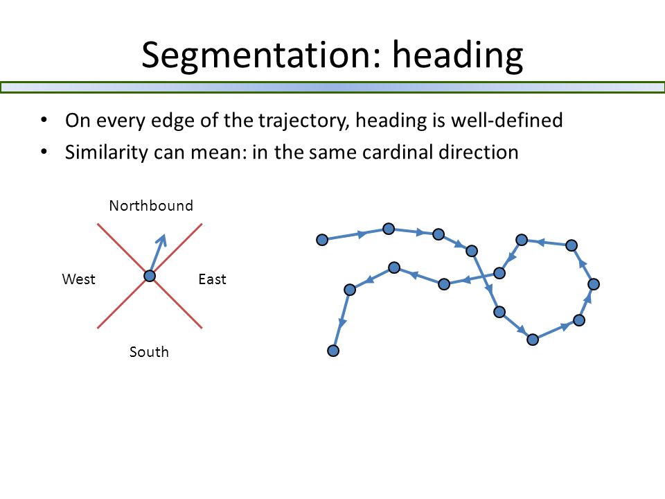 Segmentation: heading On every edge of the trajectory, heading is well-defined Similarity can mean: in the same cardinal direction Northbound EastWest South
