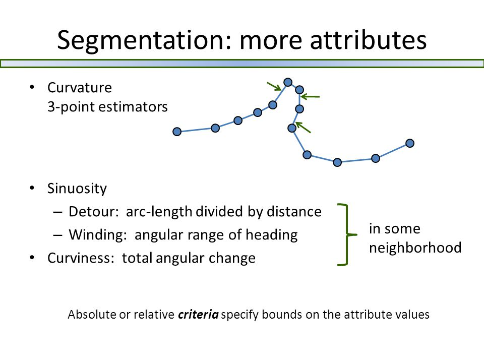 Segmentation: more attributes Curvature 3-point estimators Sinuosity – Detour: arc-length divided by distance – Winding: angular range of heading Curviness: total angular change in some neighborhood Absolute or relative criteria specify bounds on the attribute values