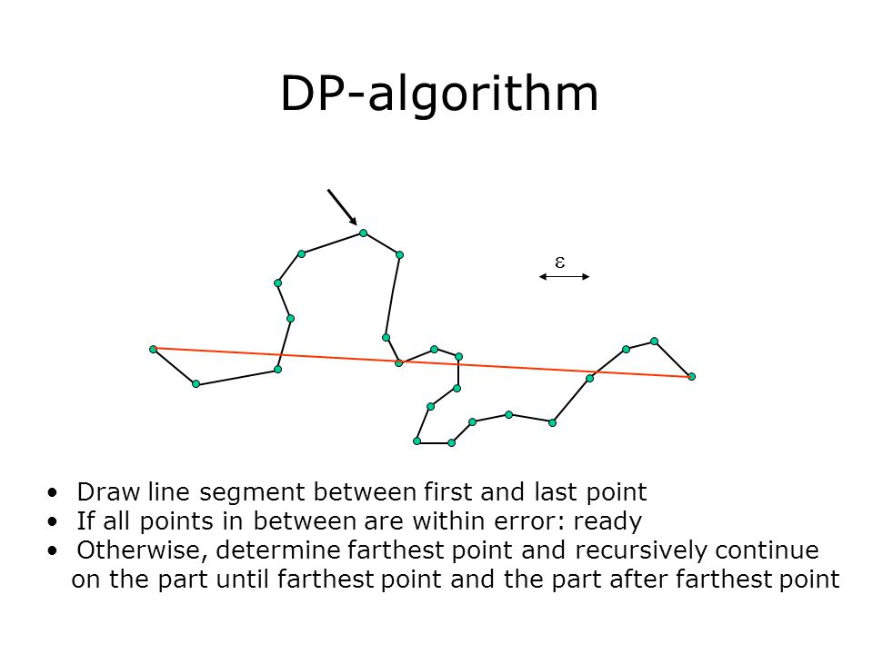 DP-algorithm Draw line segment between first and last point If all points in between are within error: ready Otherwise, determine farthest point and r