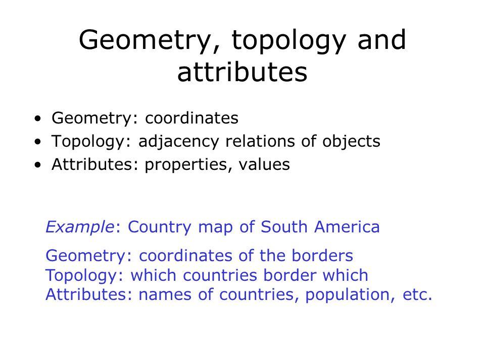 Representation of subdivisions