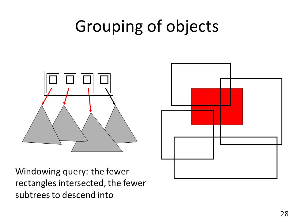 Grouping of objects Windowing query: the fewer rectangles intersected, the fewer subtrees to descend into 28