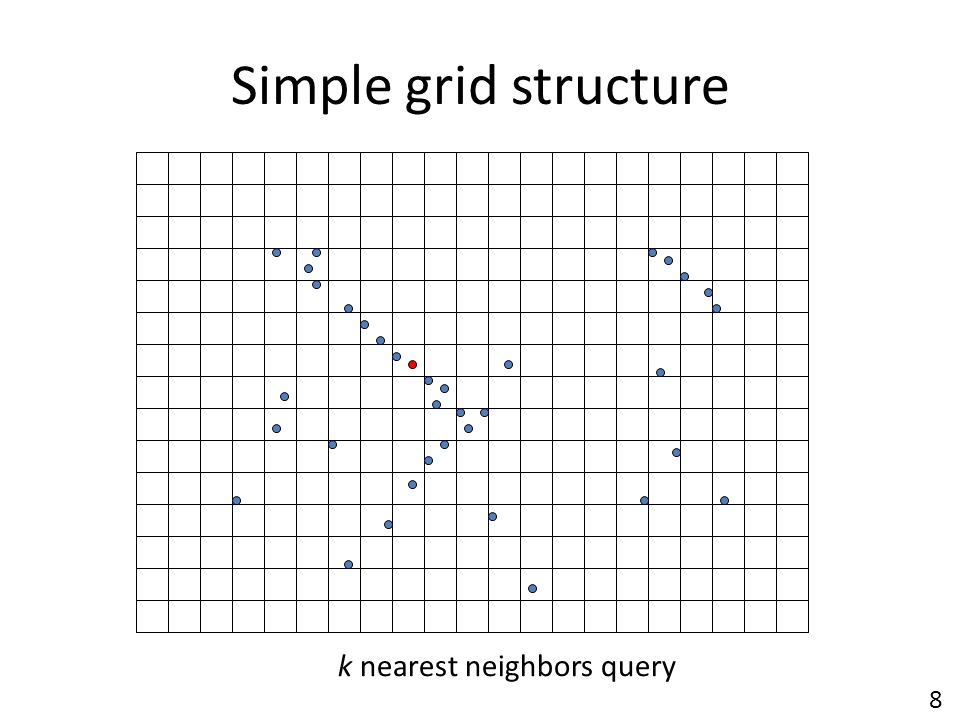 Simple grid structure 8 k nearest neighbors query