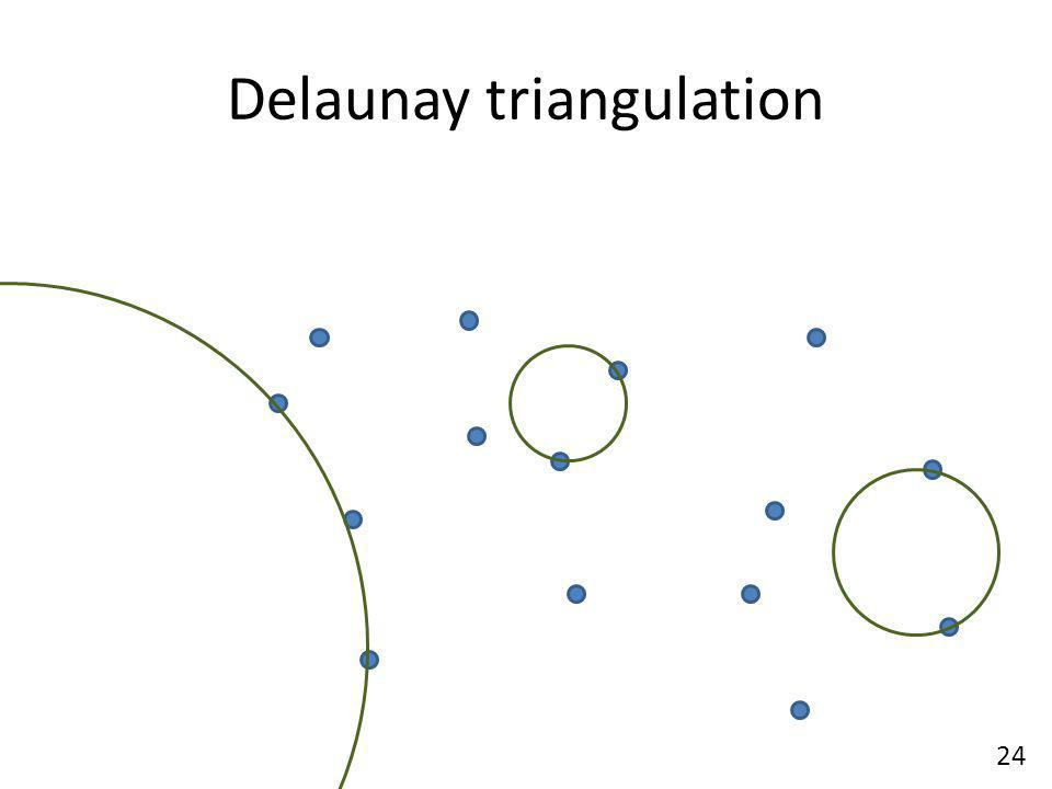 Delaunay triangulation 24