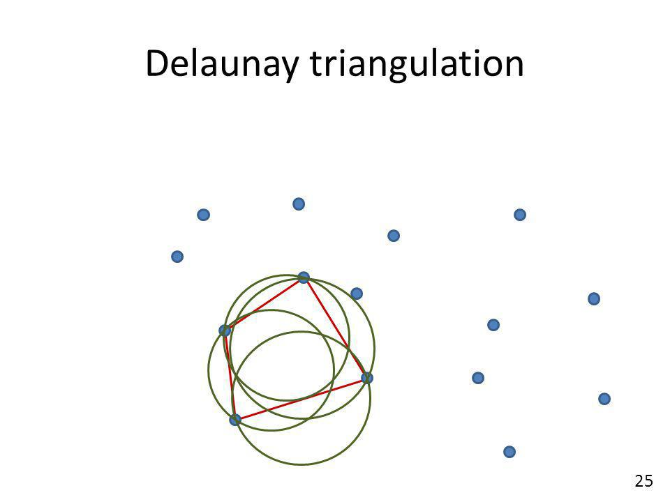 Delaunay triangulation 25