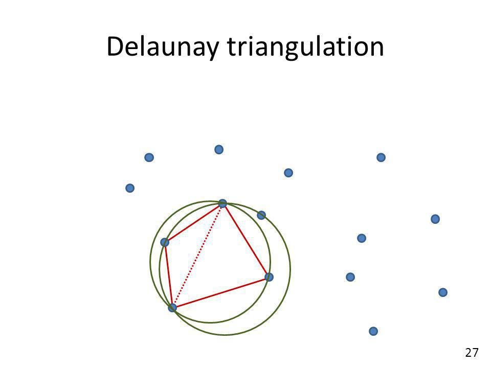 Delaunay triangulation 27