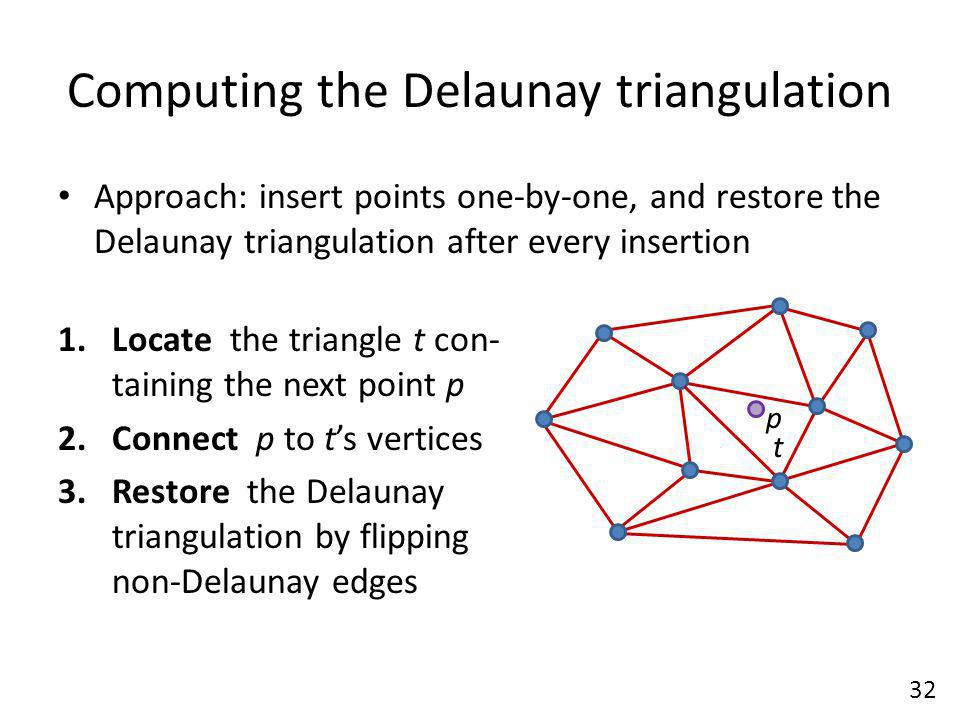 Computing the Delaunay triangulation Approach: insert points one-by-one, and restore the Delaunay triangulation after every insertion 32 1.Locate the triangle t con- taining the next point p 2.Connect p to t's vertices 3.Restore the Delaunay triangulation by flipping non-Delaunay edges p t