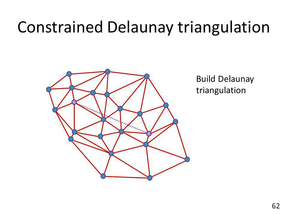 Constrained Delaunay triangulation 62 Build Delaunay triangulation