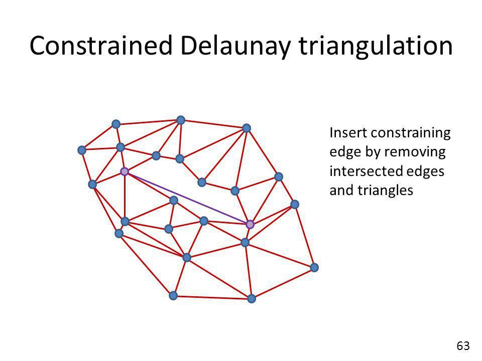 Constrained Delaunay triangulation 63 Insert constraining edge by removing intersected edges and triangles