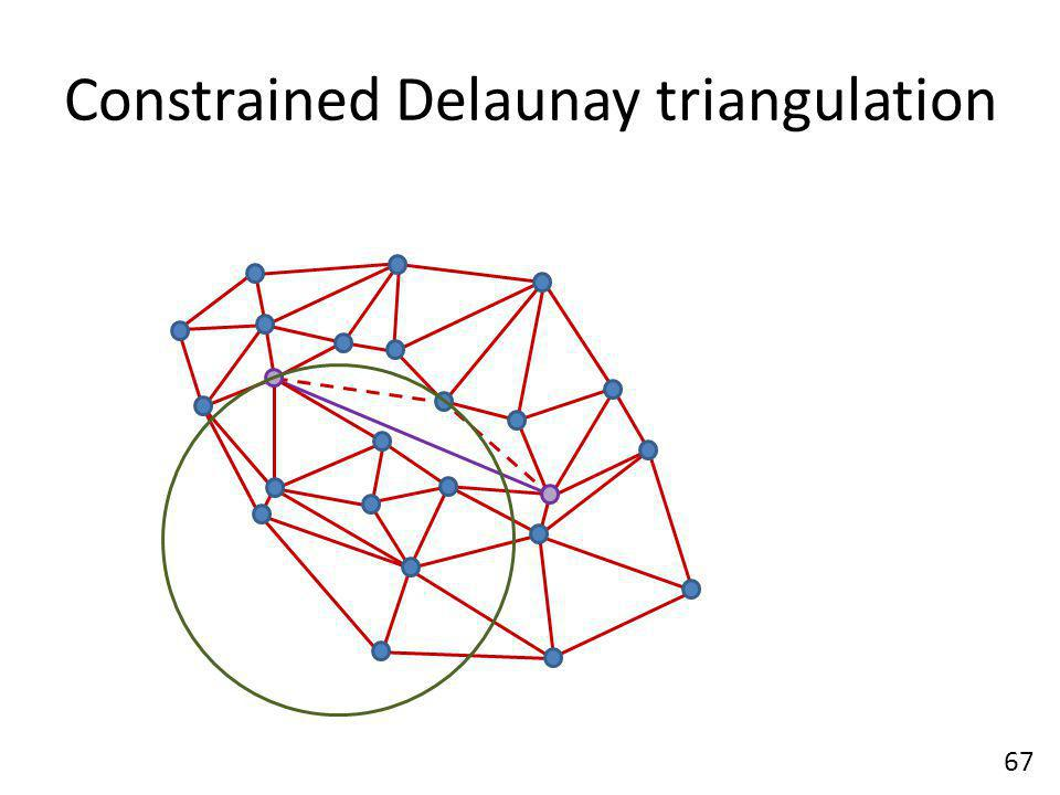 Constrained Delaunay triangulation 67