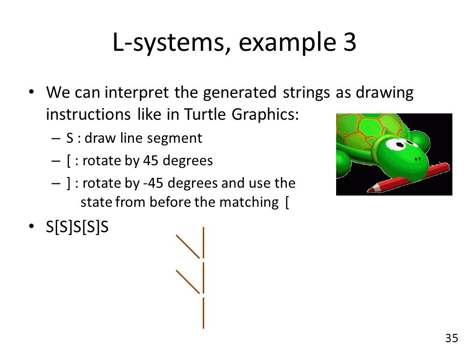 L-systems, example 3 We can interpret the generated strings as drawing instructions like in Turtle Graphics: – S : draw line segment – [ : rotate by 45 degrees – ] : rotate by -45 degrees and use the state from before the matching [ S[S]S[S]S 35