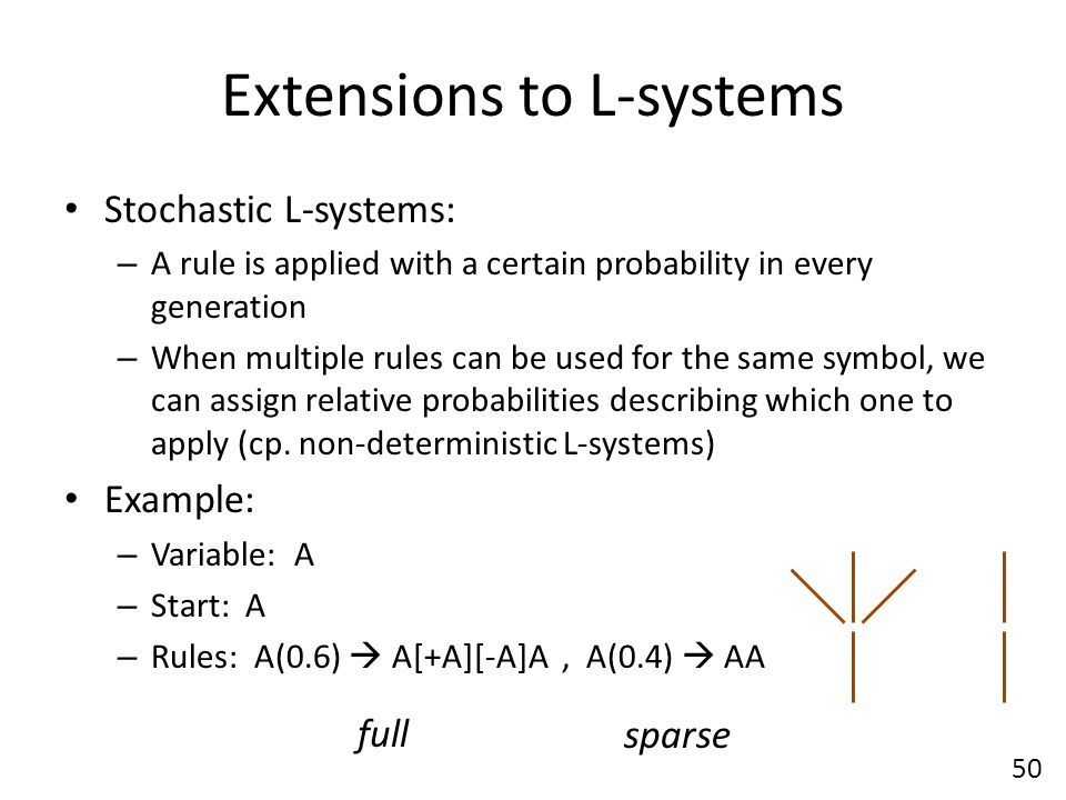 Extensions to L-systems Stochastic L-systems: – A rule is applied with a certain probability in every generation – When multiple rules can be used for the same symbol, we can assign relative probabilities describing which one to apply (cp.
