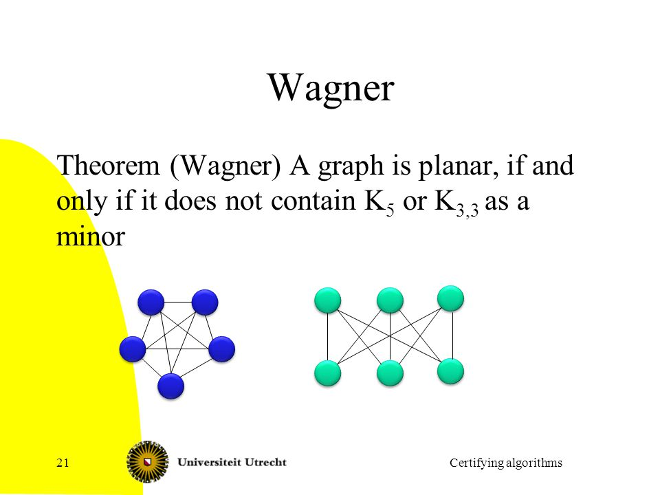 Wagner Theorem (Wagner) A graph is planar, if and only if it does not contain K 5 or K 3,3 as a minor Certifying algorithms21
