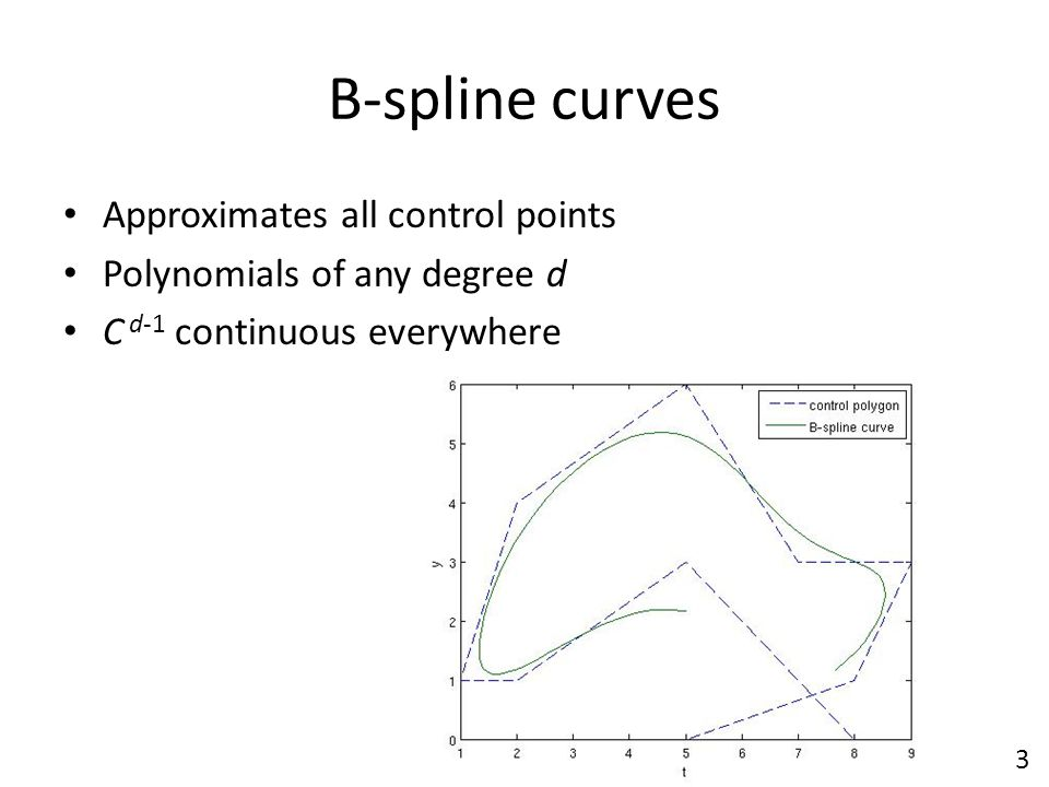 B-spline curves Approximates all control points Polynomials of any degree d C d-1 continuous everywhere 3