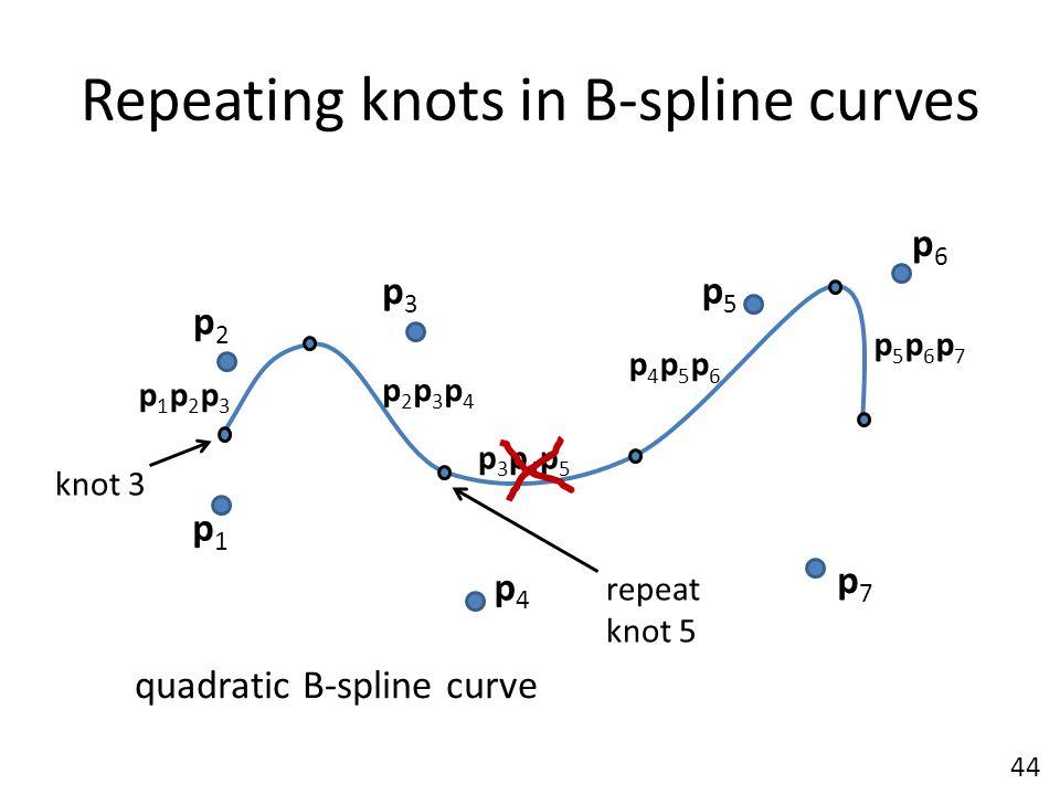 Repeating knots in B-spline curves p1p1 p6p6 p2p2 p5p5 p4p4 p3p3 p7p7 quadratic B-spline curve p2p3p4p2p3p4 p1p2p3p1p2p3 p3p4p5p3p4p5 p4p5p6p4p5p6 p5p