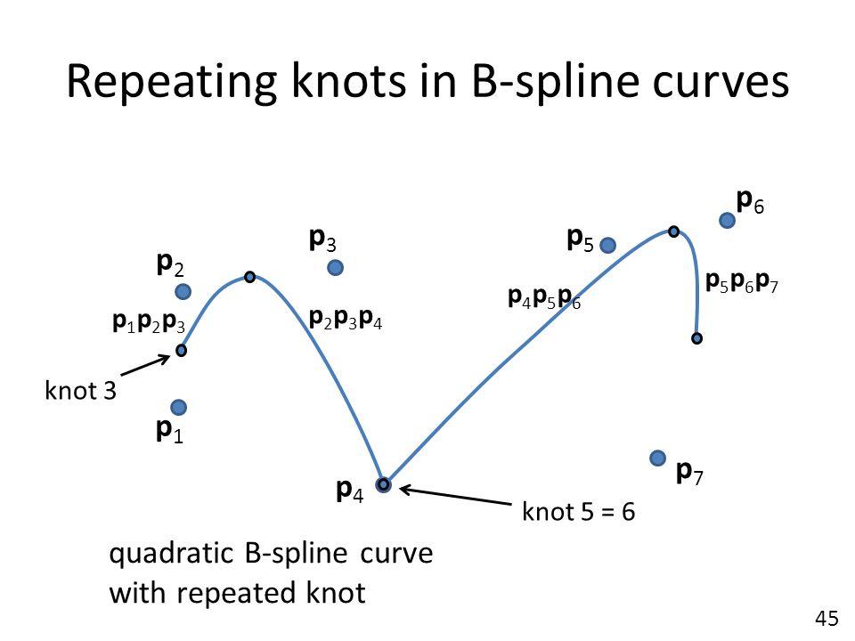 Repeating knots in B-spline curves p1p1 p6p6 p2p2 p5p5 p4p4 p3p3 p7p7 quadratic B-spline curve with repeated knot p2p3p4p2p3p4 p1p2p3p1p2p3 p4p5p6p4p5
