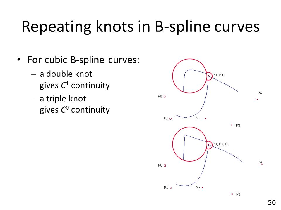 Repeating knots in B-spline curves For cubic B-spline curves: – a double knot gives C 1 continuity – a triple knot gives C 0 continuity 50