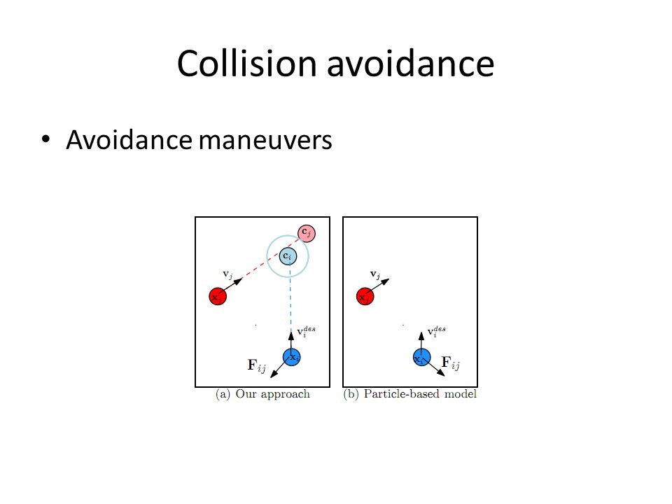 Avoidance maneuvers Collision avoidance