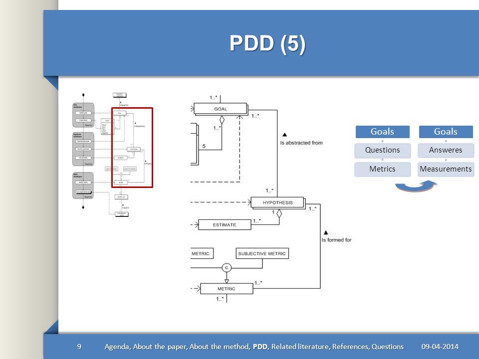 Related literature 09-04-201410Agenda, About the paper, About the method, PDD, Related literature, References, Questions Solingen & Berkhout (1991) Basili, Heidrich, Lindvall, Münch, Seanian, Regardie & Trendowicz (2009)