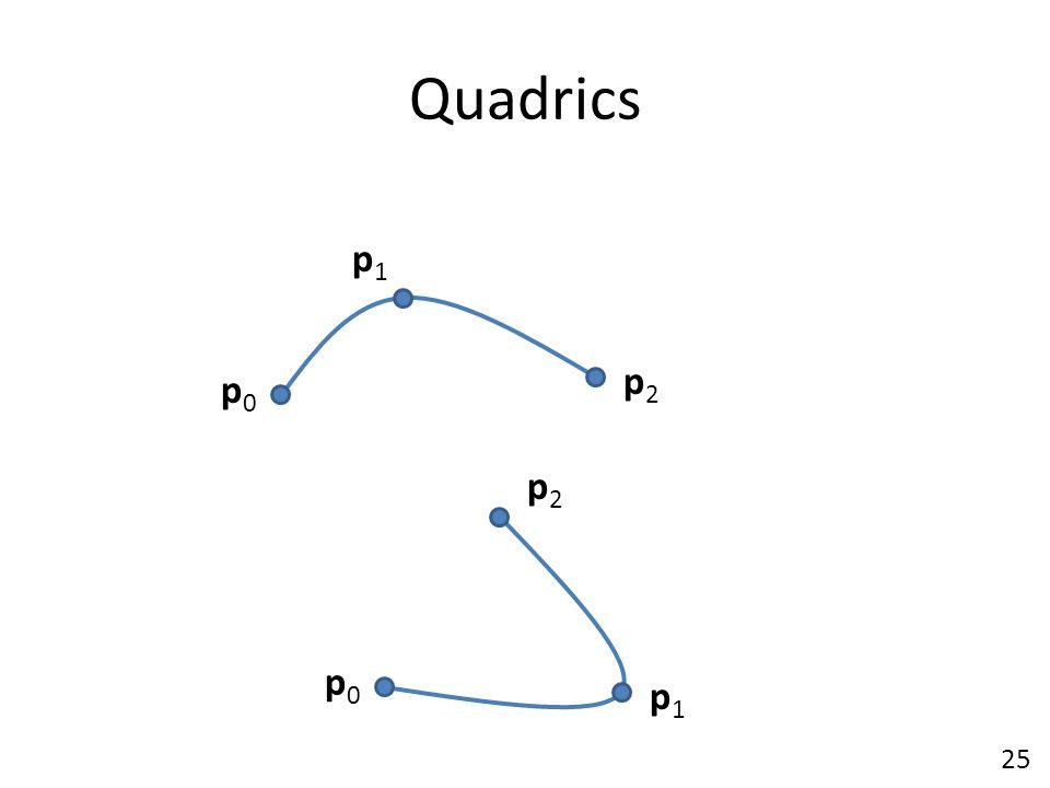Quadrics p2p2 p1p1 p0p0 p2p2 p1p1 p0p0 25