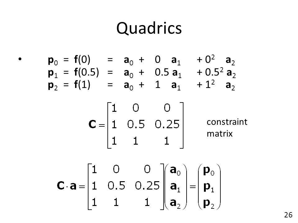 Quadrics p 0 = f(0) = a 0 + 0 a 1 + 0 2 a 2 p 1 = f(0.5) = a 0 + 0.5 a 1 + 0.5 2 a 2 p 2 = f(1) = a 0 + 1 a 1 + 1 2 a 2 constraint matrix 26