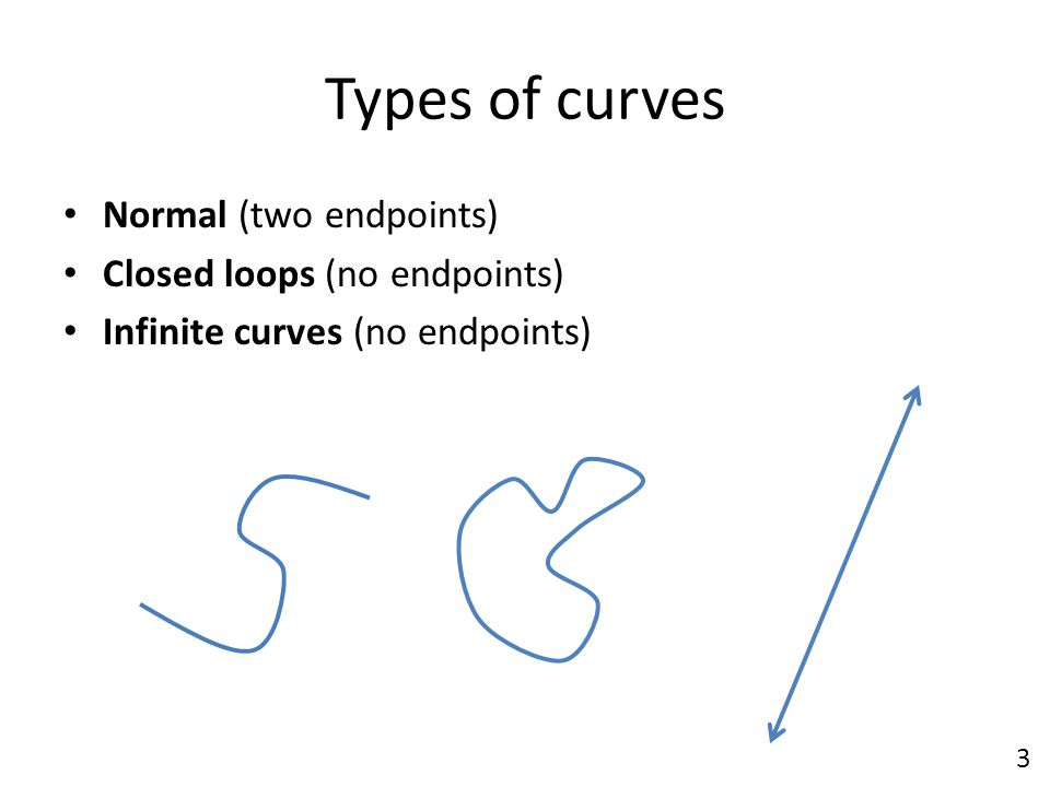 Types of curves Normal (two endpoints) Closed loops (no endpoints) Infinite curves (no endpoints) 3