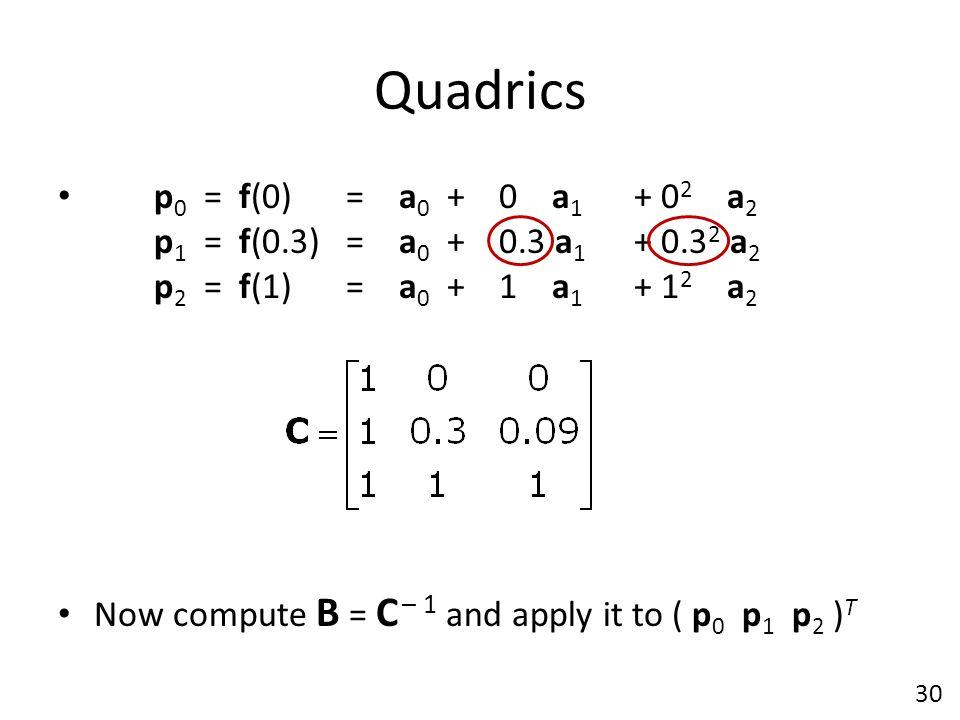 Quadrics p 0 = f(0) = a 0 + 0 a 1 + 0 2 a 2 p 1 = f(0.3) = a 0 + 0.3 a 1 + 0.3 2 a 2 p 2 = f(1) = a 0 + 1 a 1 + 1 2 a 2 Now compute B = C – 1 and appl