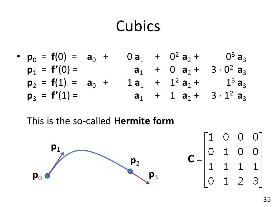 Cubics p 0 = f(0) = a 0 +0 a 1 + 0 2 a 2 + 0 3 a 3 p 1 = f'(0) = a 1 + 0a 2 + 3  0 2 a 3 p 2 = f(1) = a 0 +1 a 1 + 1 2 a 2 + 1 3 a 3 p 3 = f'(1) = a