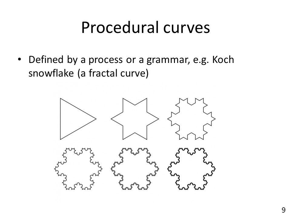 Procedural curves Defined by a process or a grammar, e.g. Koch snowflake (a fractal curve) 9
