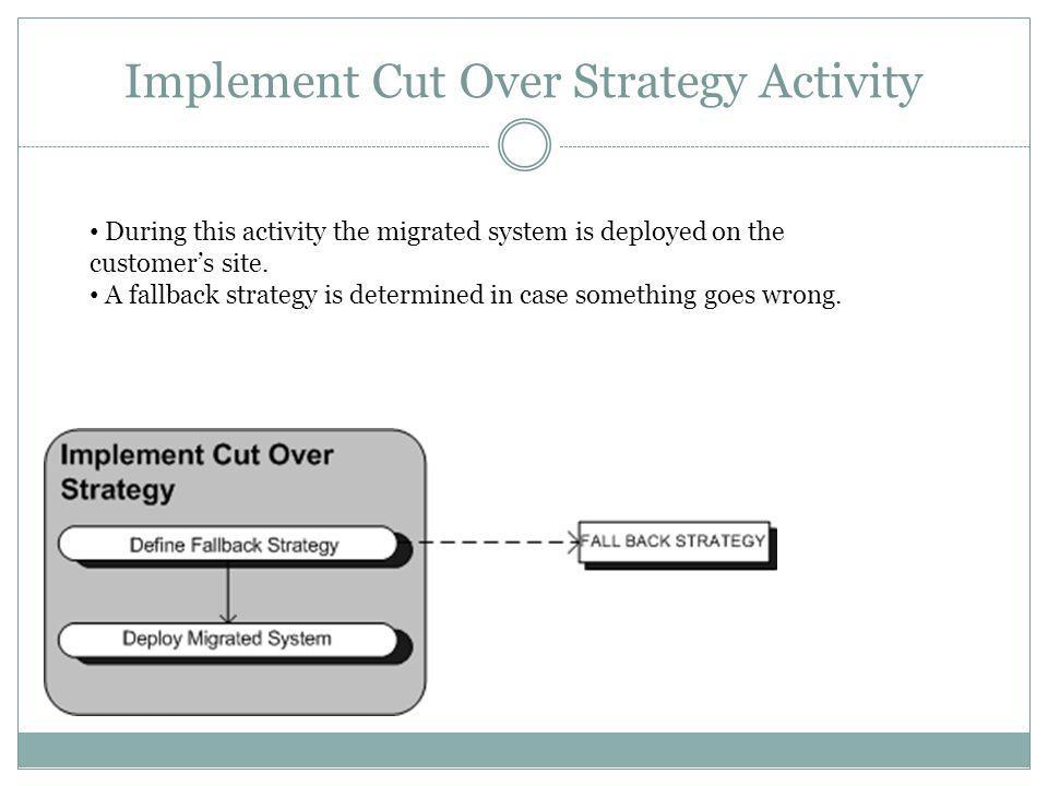 Implement Cut Over Strategy Activity During this activity the migrated system is deployed on the customer's site.