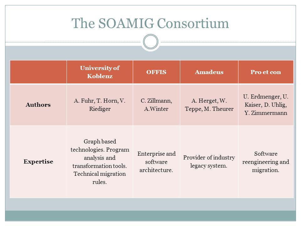 The SOAMIG Consortium University of Koblenz OFFISAmadeusPro et con Authors A. Fuhr, T. Horn, V. Riediger C. Zillmann, A.Winter A. Herget, W. Teppe, M.