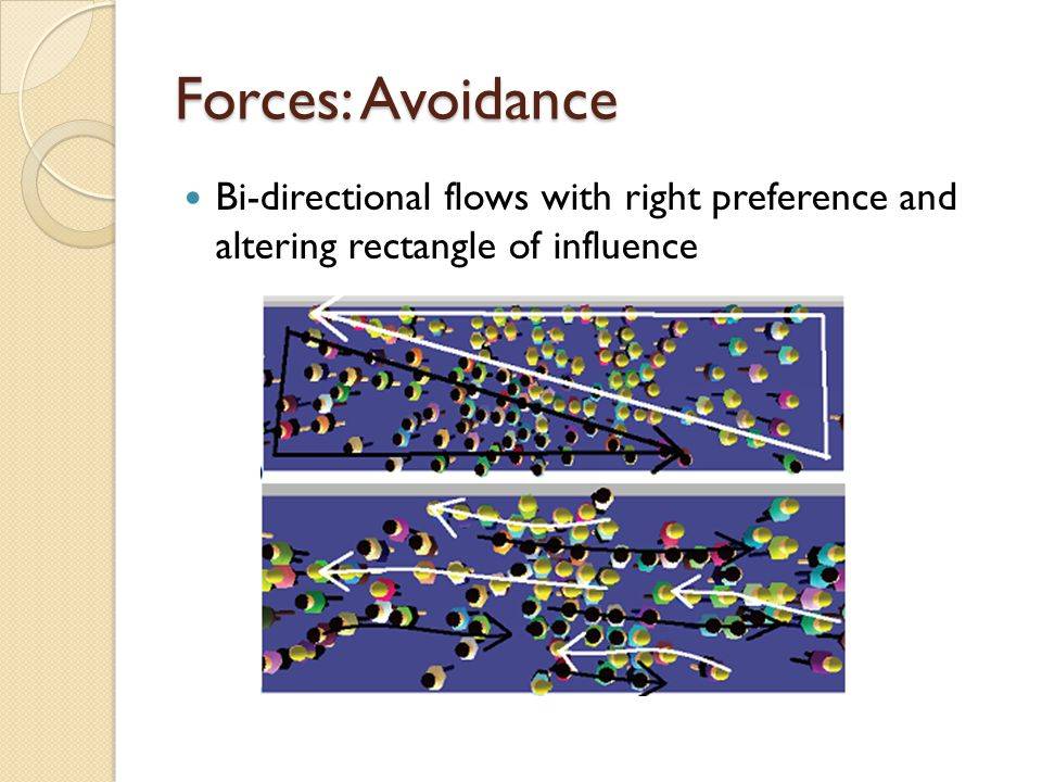 Forces: Avoidance Bi-directional flows with right preference and altering rectangle of influence