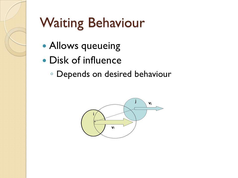 Waiting Behaviour Allows queueing Disk of influence ◦ Depends on desired behaviour