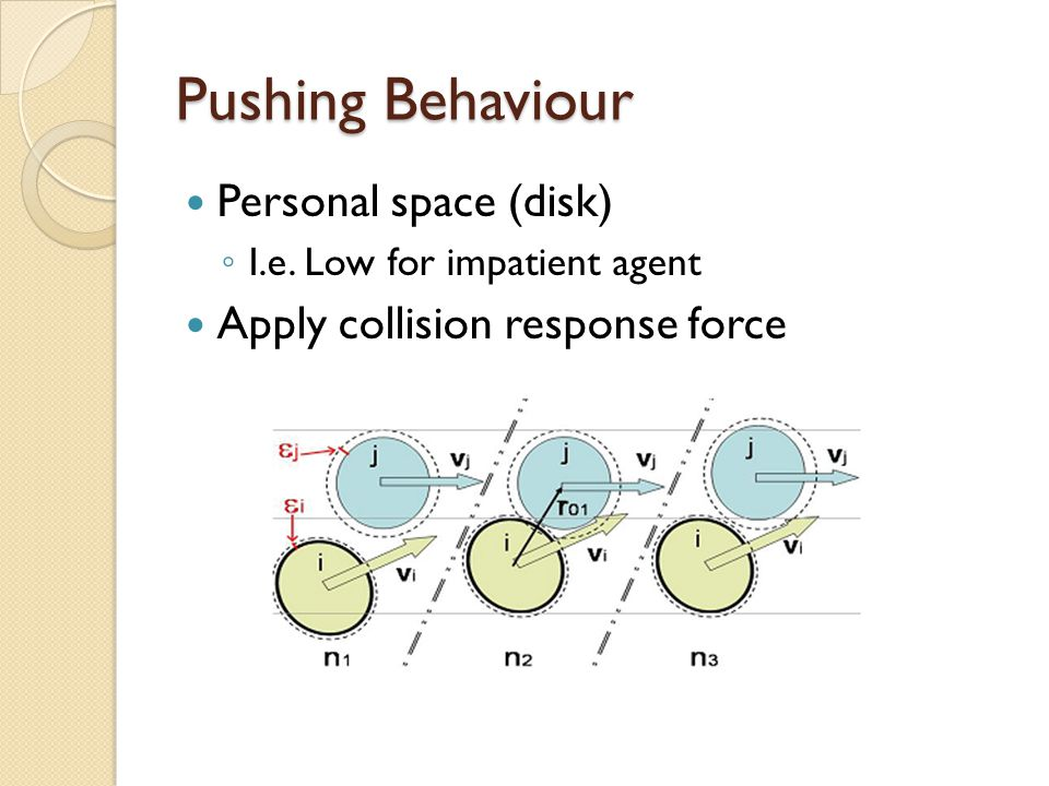 Pushing Behaviour Personal space (disk) ◦ I.e. Low for impatient agent Apply collision response force