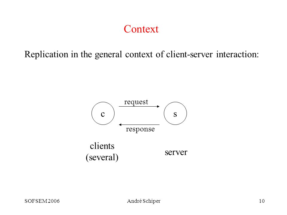 SOFSEM 2006André Schiper10 Context Replication in the general context of client-server interaction: cs request response server clients (several)
