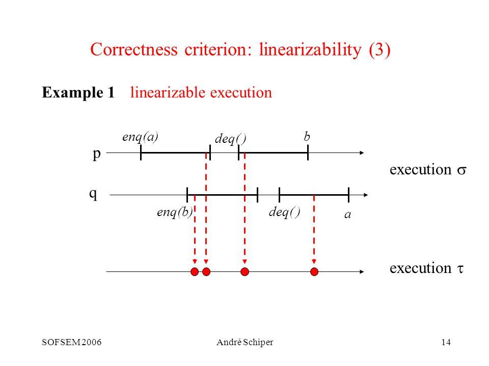 SOFSEM 2006André Schiper14 Correctness criterion: linearizability (3) Example 1 p q execution  execution  enq(a) enq(b) deq( ) b a linearizable execution