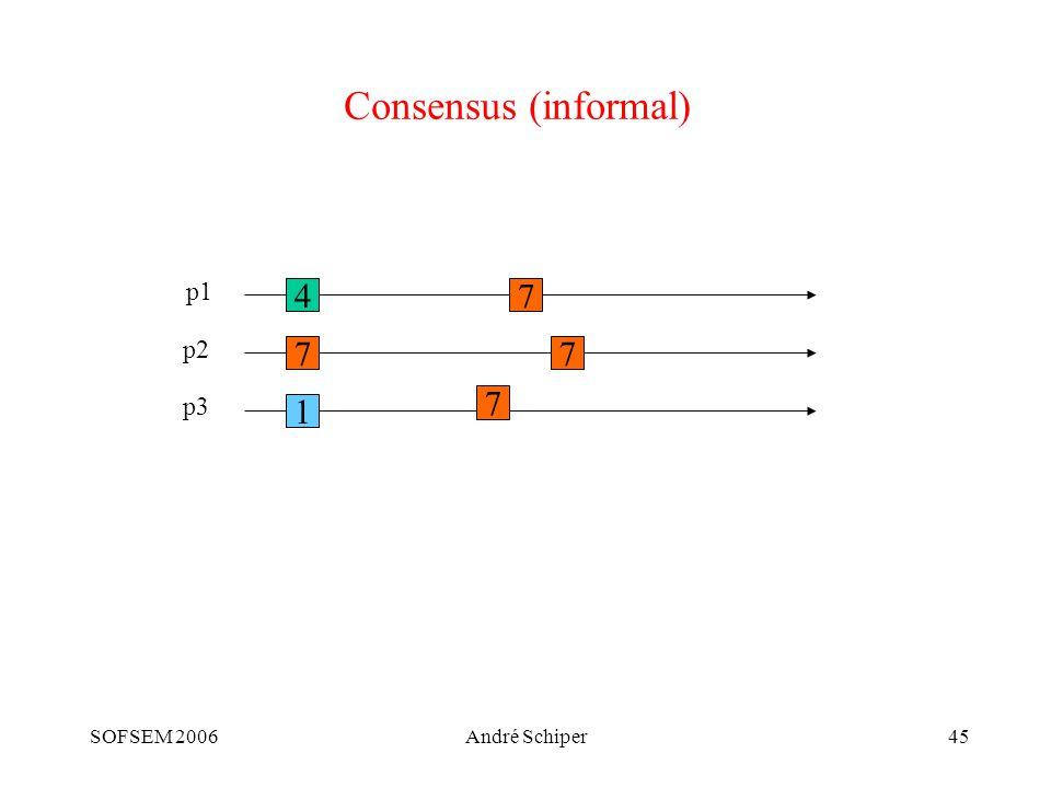 SOFSEM 2006André Schiper45 Consensus (informal) p1 p2 p3 4 7 1 7 7 7