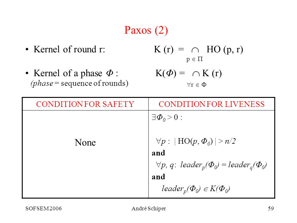 SOFSEM 2006André Schiper59 Paxos (2) CONDITION FOR SAFETYCONDITION FOR LIVENESS None  Φ 0 > 0 :  p : | HO(p, Φ 0 ) | > n/2 and  p, q: leader p (Φ 0 ) = leader q (Φ 0 ) and leader p (Φ 0 )  K(Φ 0 ) Kernel of round r: K (r) =  HO (p, r) Kernel of a phase Φ : K(Φ) =  K (r) p    r  (phase = sequence of rounds)