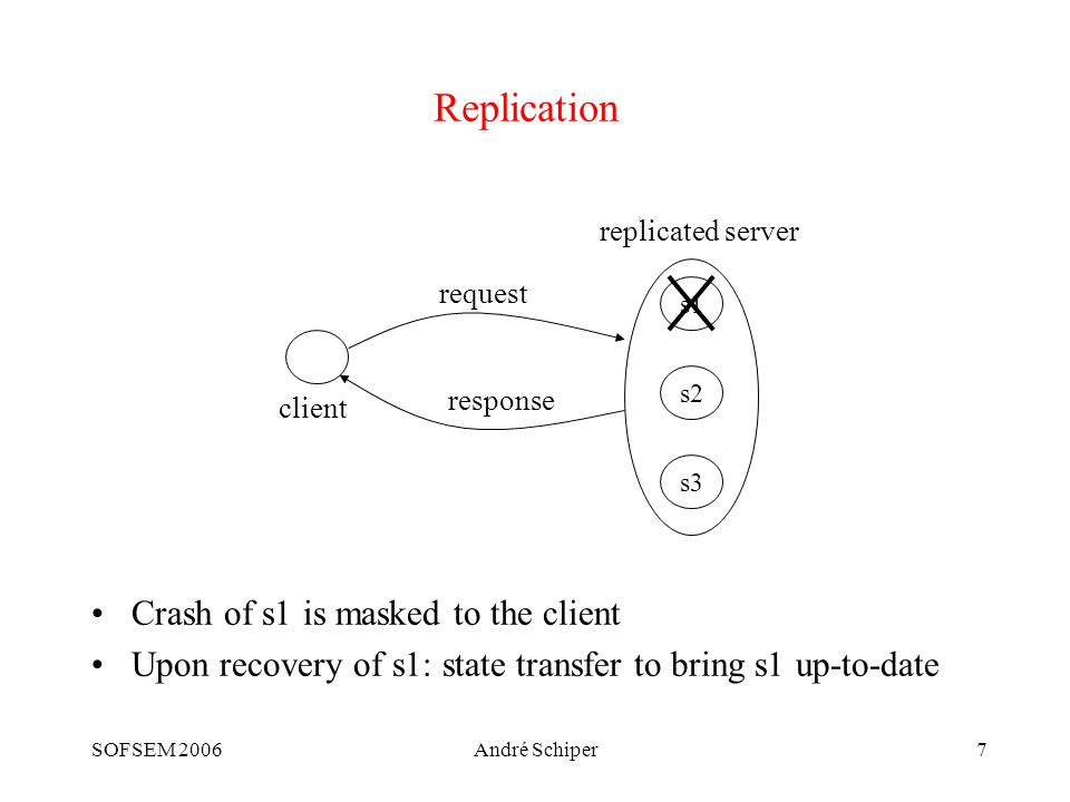 SOFSEM 2006André Schiper7 Replication Crash of s1 is masked to the client Upon recovery of s1: state transfer to bring s1 up-to-date s1 s2 s3 client replicated server request response