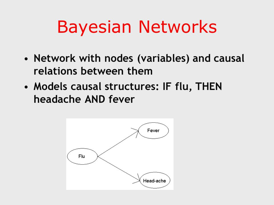 Bayesian Networks Drawbacks: - All conditional probabilities must be known beforehand - Causal structure does not really fit in with 3APL belief structure - Statically vs.