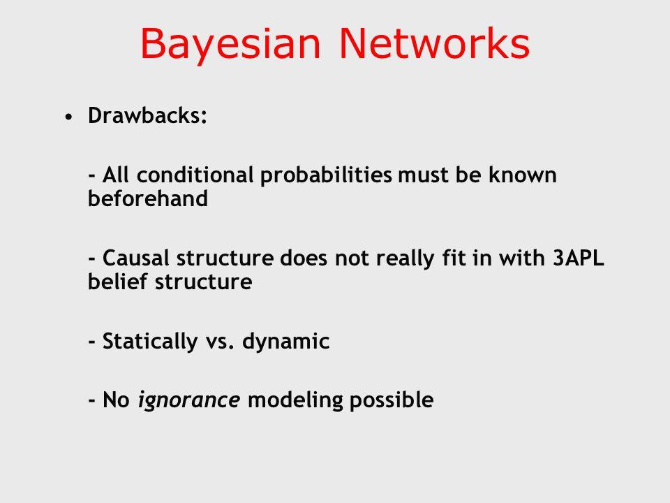 Mass calculation Belief base b(1):p 1 b(2):p 2 s(3):p 3 Mass function m b(1)  m b(2)  m s(3) m 1 2  3 ( X ²  b 1  b 2 ) = m b1 (X ²  b 1 )  m b2 (X ²  b 2 )  m s3 (X =  ) = p 1  p 2  (1 – p 3 ) Because ( X ²  b 1  b 2 ) = (X ²  b 1 )  (X ²  b 2 )  (X =  )