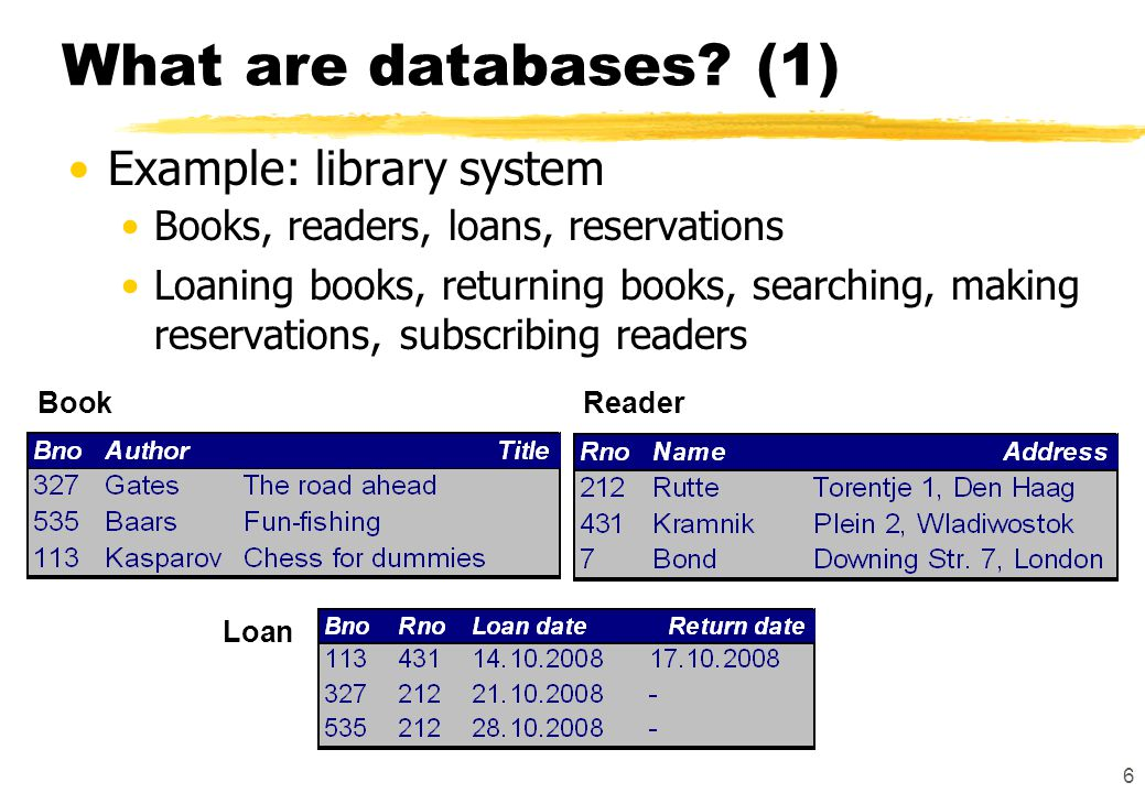 6 What are databases? (1) Example: library system Books, readers, loans, reservations Loaning books, returning books, searching, making reservations,